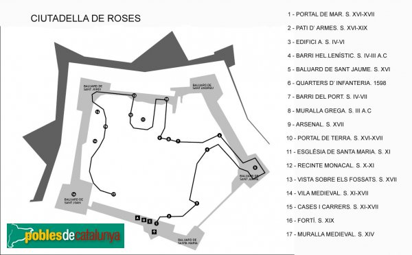Roses - Ciutadella, plànol