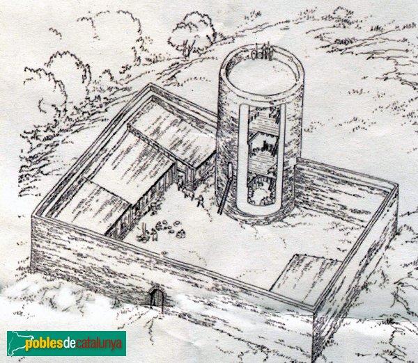 Sant Boi de Llobregat - Torre de Benviure, recreació