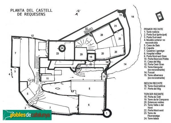 La Jonquera - Castell de Requesens, planta
