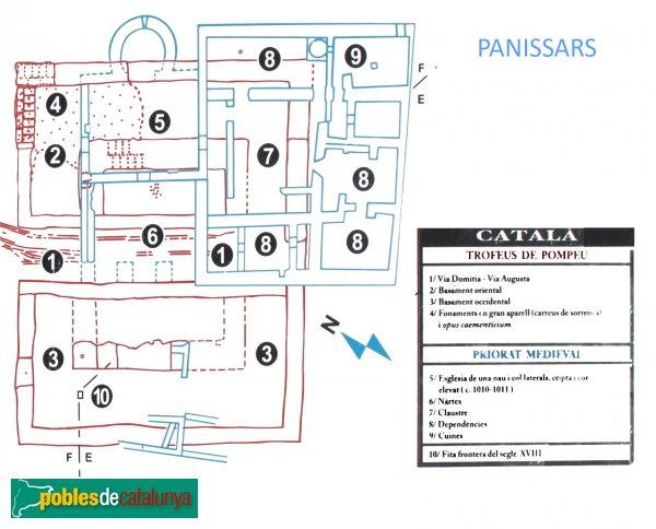 La Jonquera - Santa Maria de Panissars, esquema