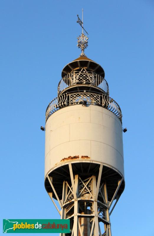 Palafrugell - Torre de Can Mario